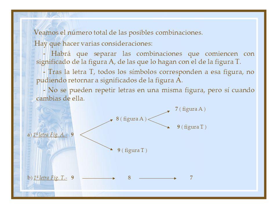 Veamos el número total de las posibles combinaciones.