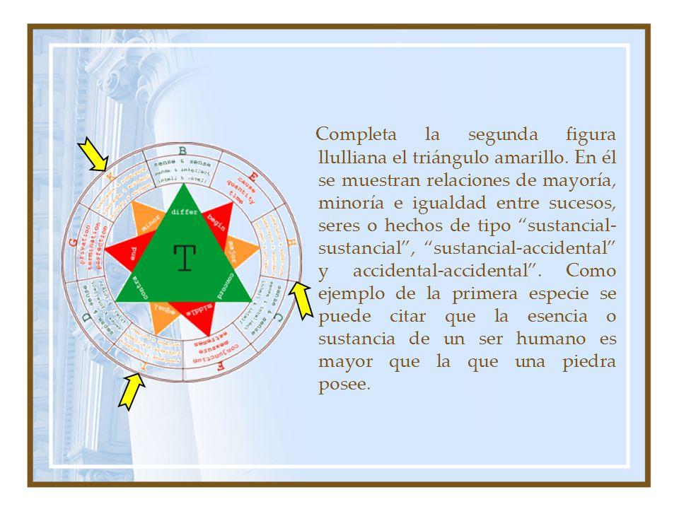 Completa la segunda figura llulliana el triángulo amarillo