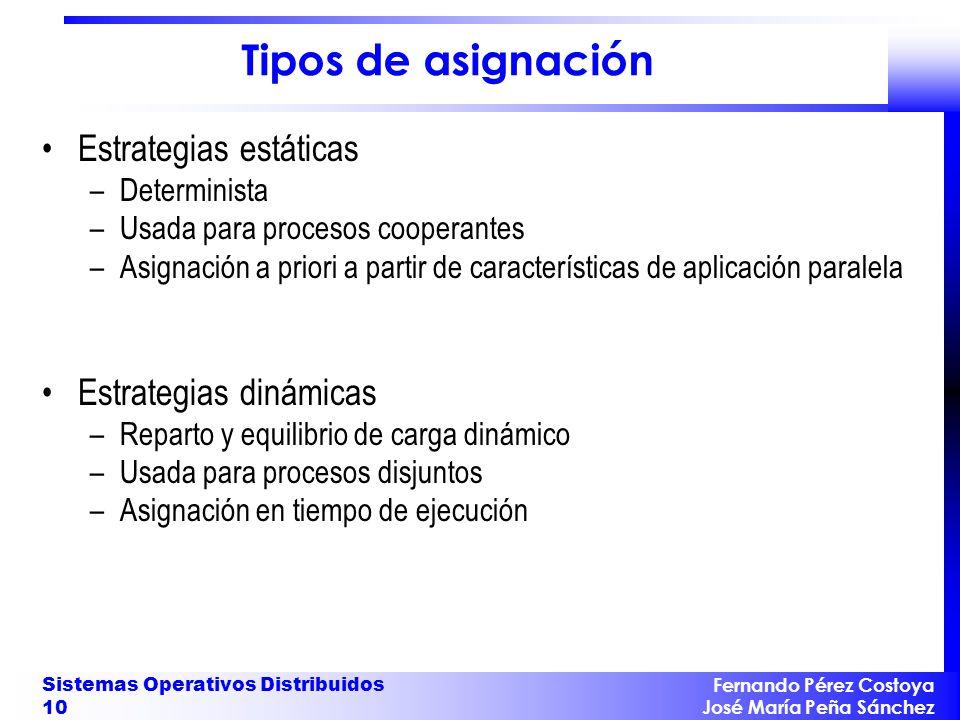Tipos de asignación Estrategias estáticas Estrategias dinámicas