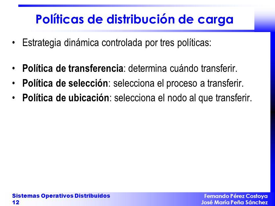 Políticas de distribución de carga