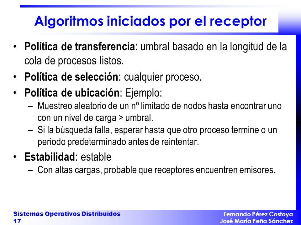 Algoritmos iniciados por el receptor