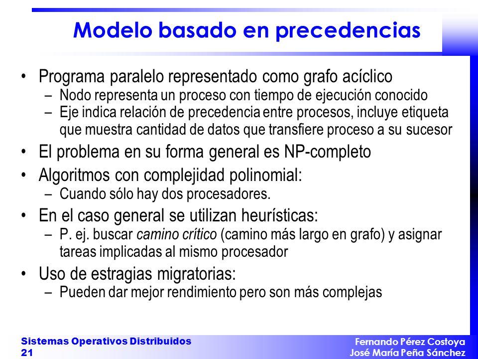 Modelo basado en precedencias