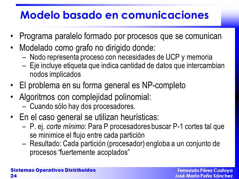 Modelo basado en comunicaciones