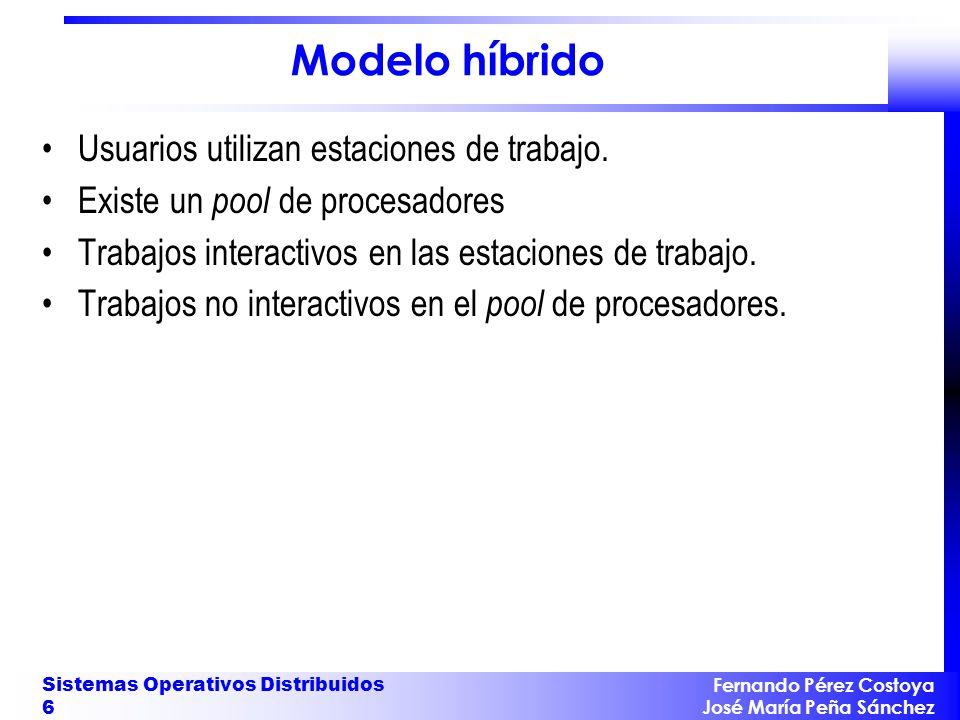 Modelo híbrido Usuarios utilizan estaciones de trabajo.