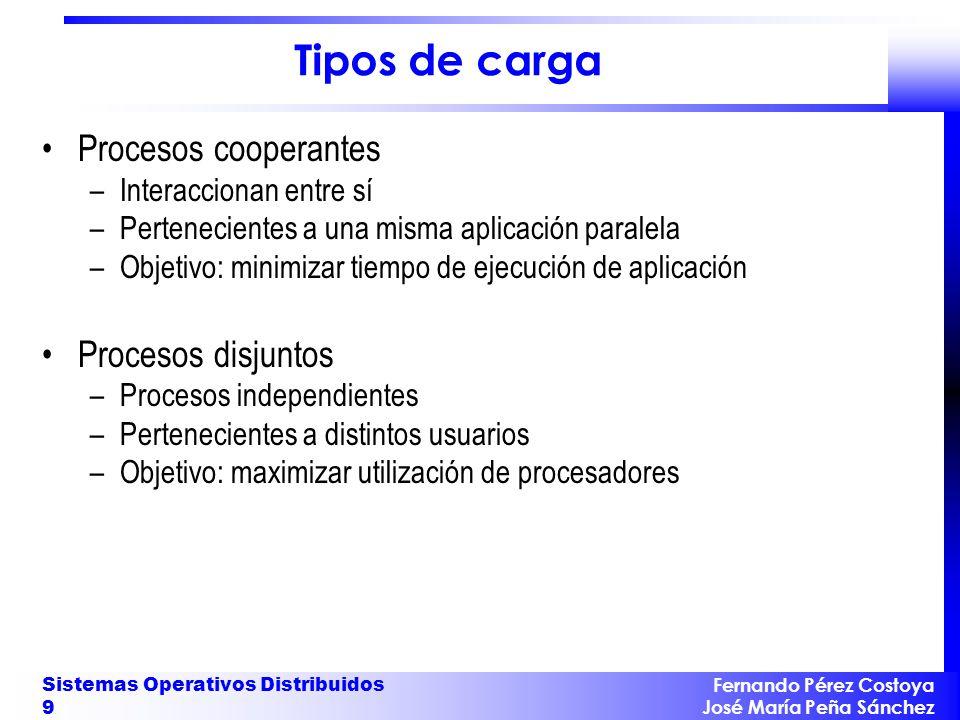 Tipos de carga Procesos cooperantes Procesos disjuntos