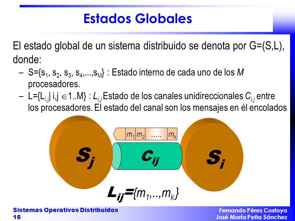 Sj Si Cij Lij={m1,..,mk } Estados Globales