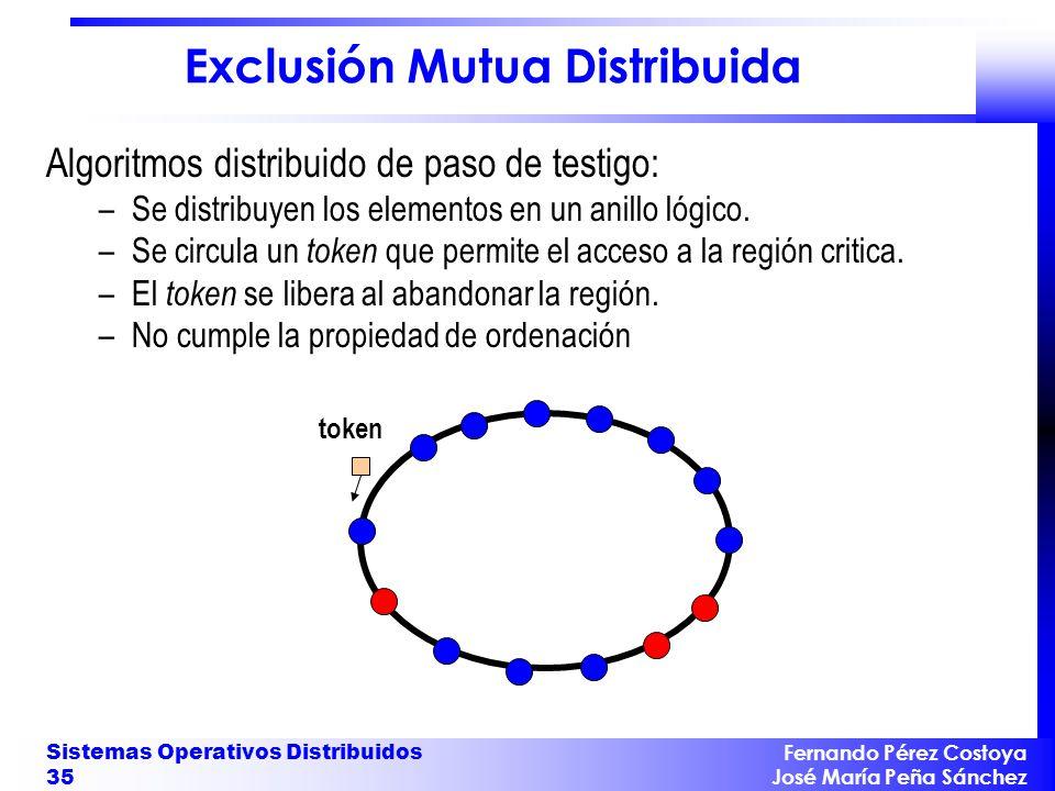 Exclusión Mutua Distribuida