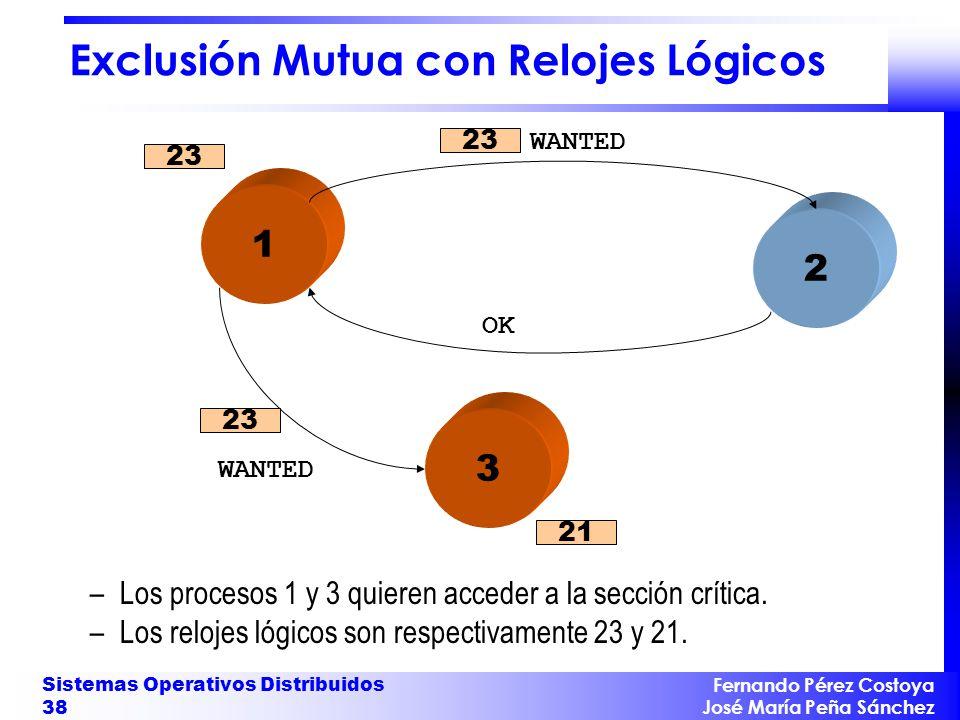 Exclusión Mutua con Relojes Lógicos