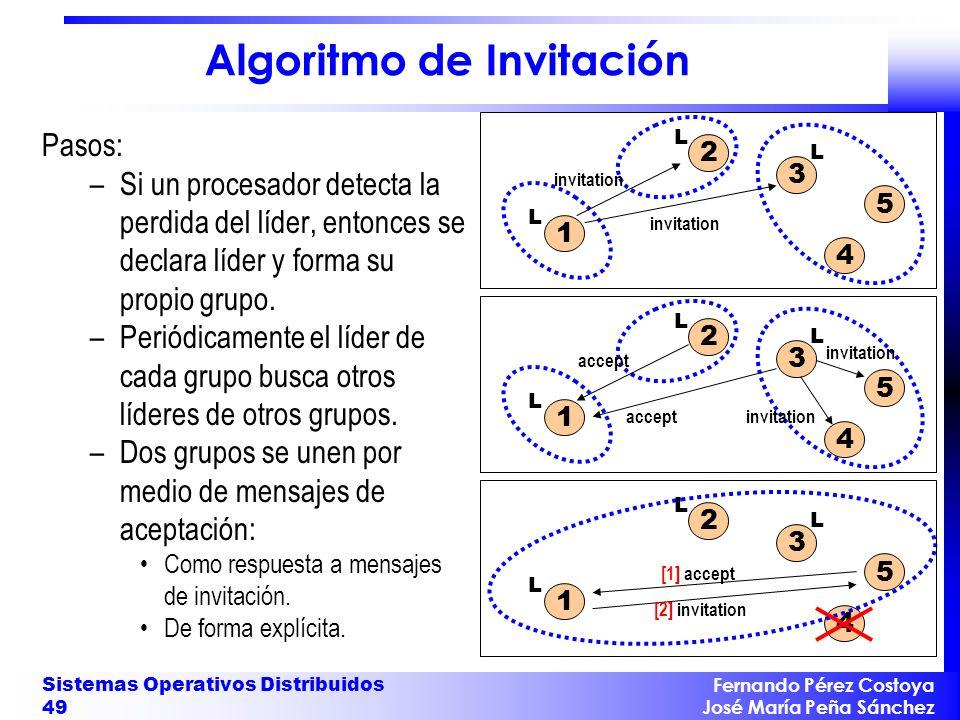 Algoritmo de Invitación