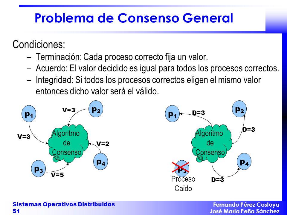 Problema de Consenso General
