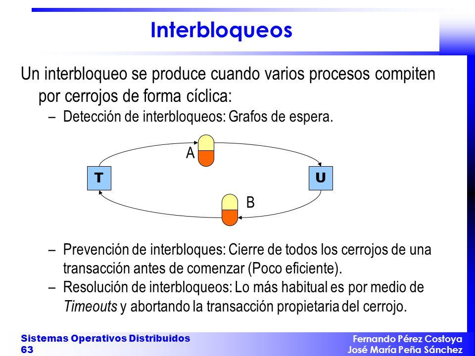 Interbloqueos Un interbloqueo se produce cuando varios procesos compiten por cerrojos de forma cíclica: