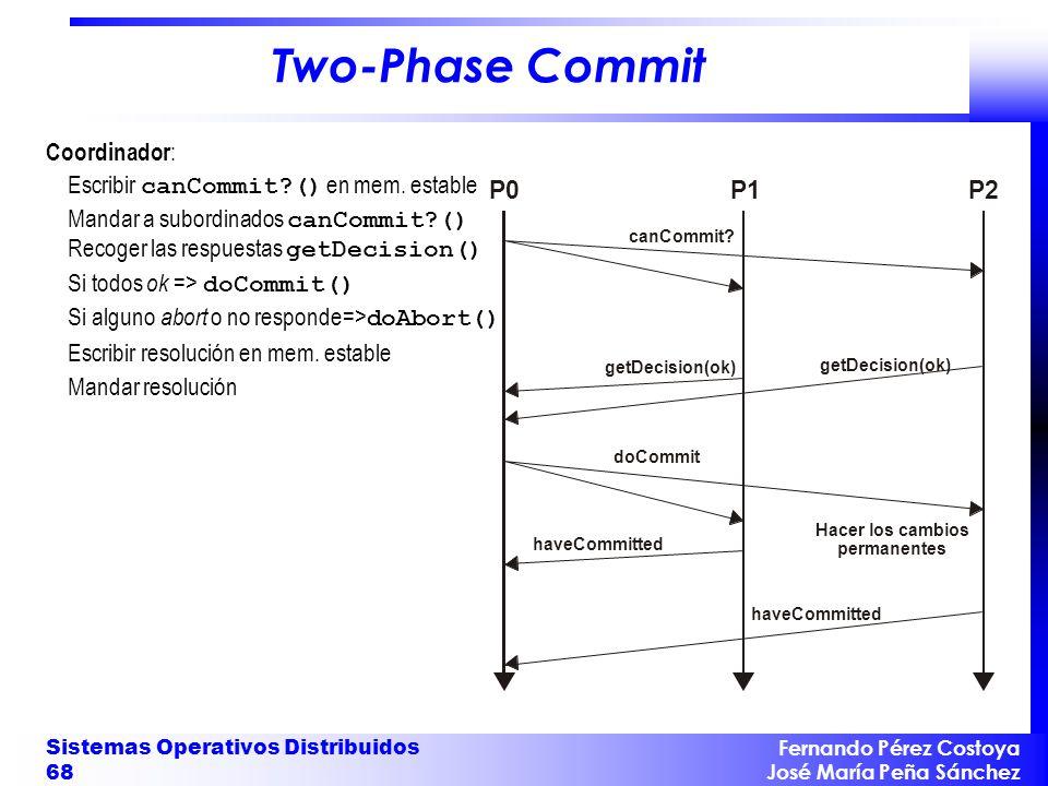Two-Phase Commit Coordinador: Escribir canCommit () en mem. estable