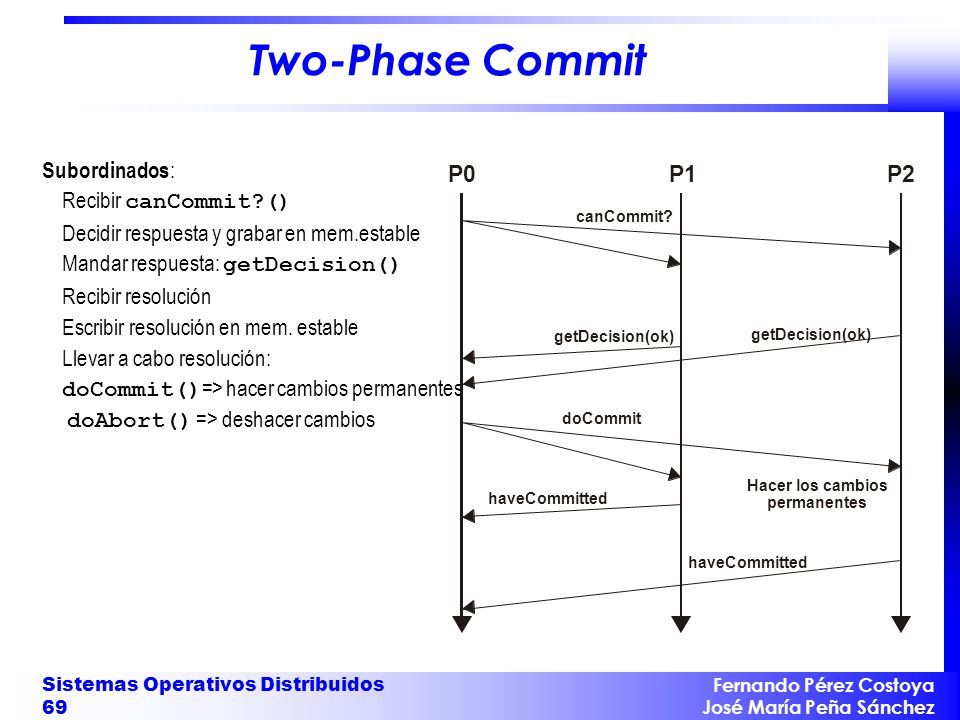 Two-Phase Commit Subordinados: Recibir canCommit ()
