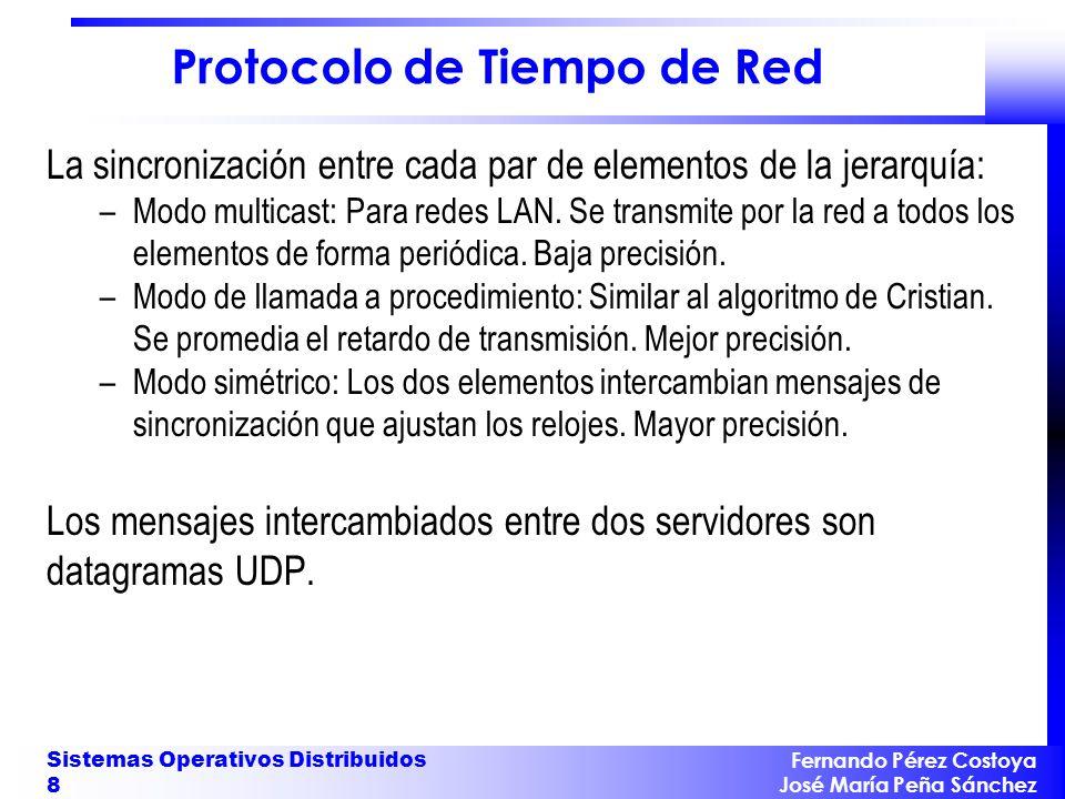 Protocolo de Tiempo de Red