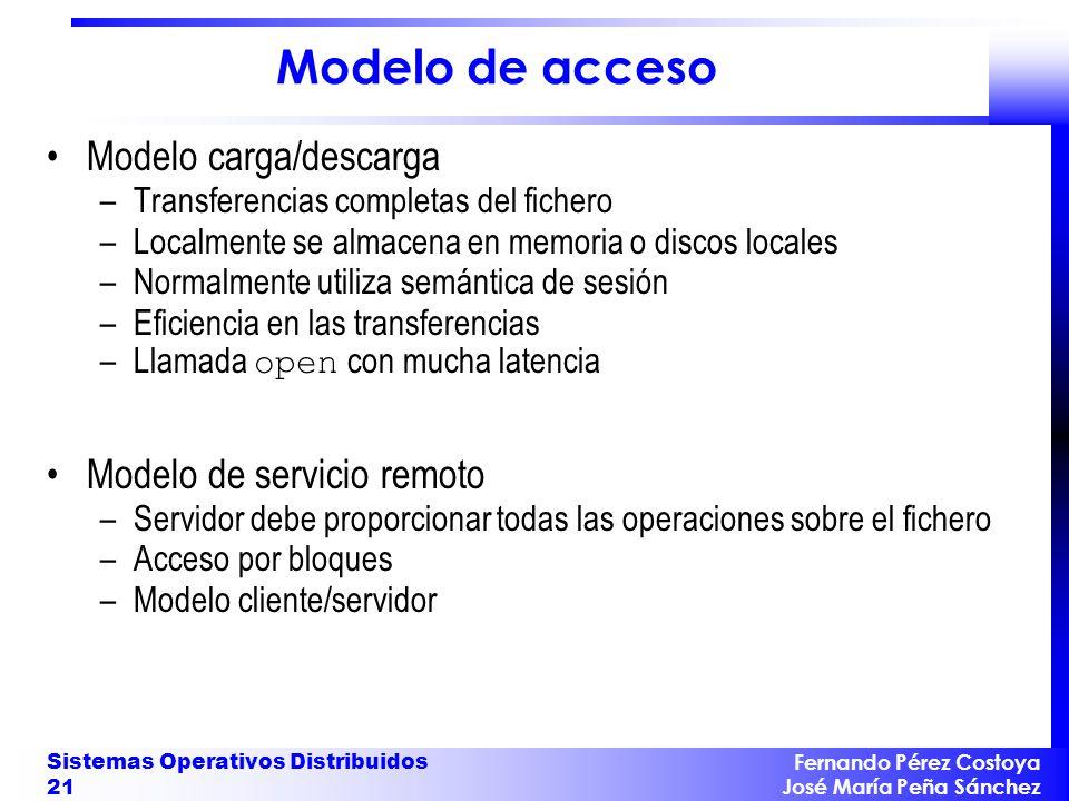 Modelo de acceso Modelo carga/descarga Modelo de servicio remoto