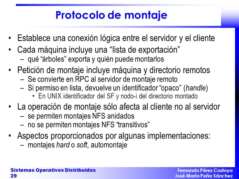 Protocolo de montaje Establece una conexión lógica entre el servidor y el cliente. Cada máquina incluye una lista de exportación