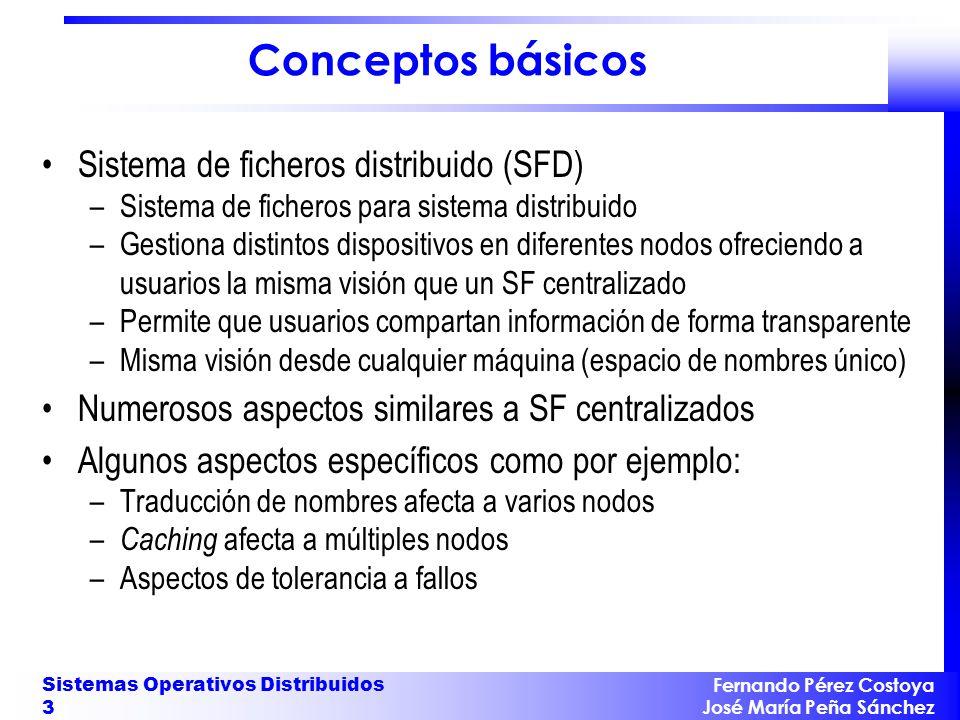 Conceptos básicos Sistema de ficheros distribuido (SFD)