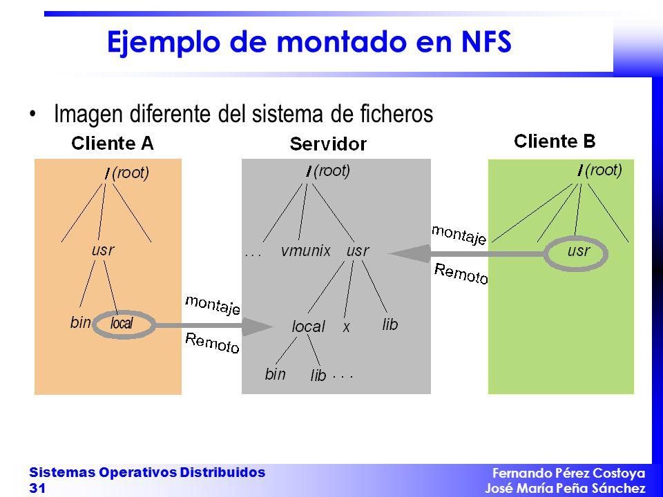 Ejemplo de montado en NFS