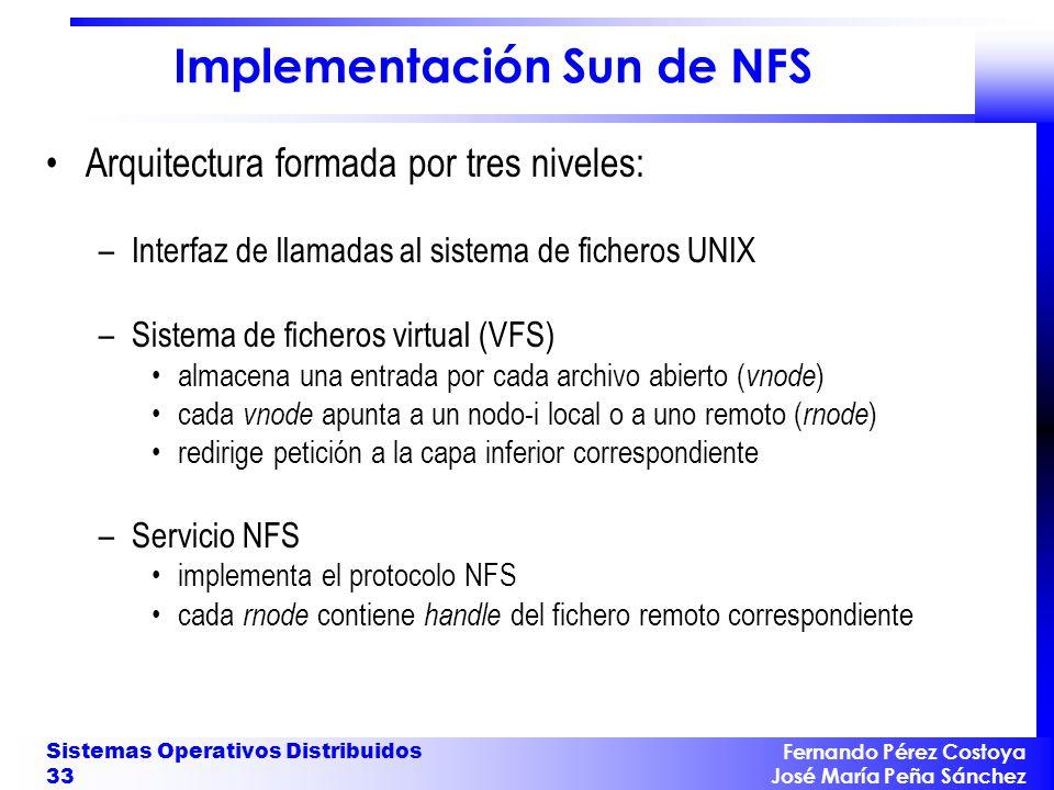 Implementación Sun de NFS
