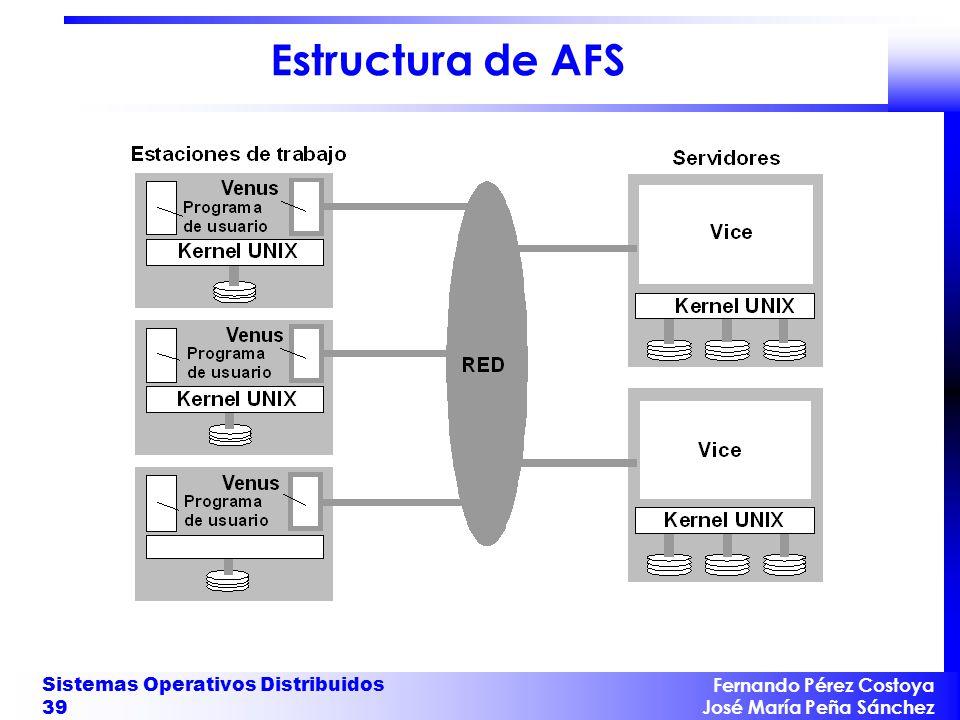 Estructura de AFS Sistemas Operativos Distribuidos 39