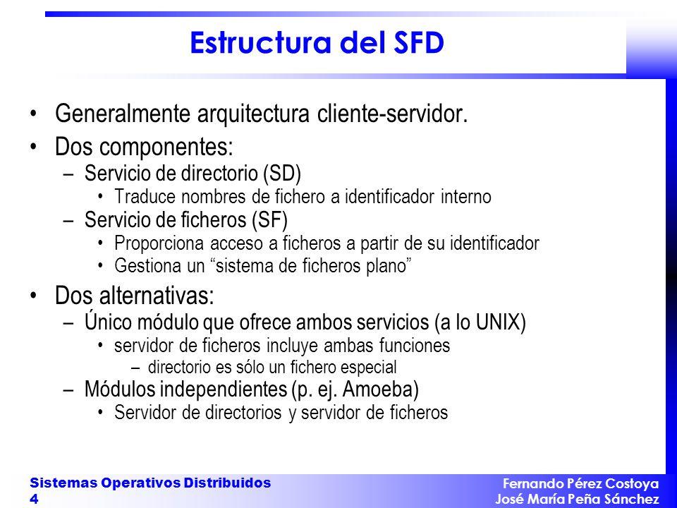 Estructura del SFD Generalmente arquitectura cliente-servidor.