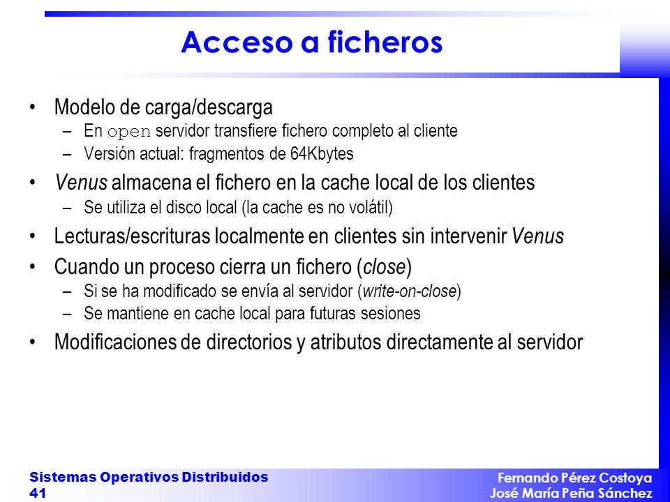 Acceso a ficheros Modelo de carga/descarga