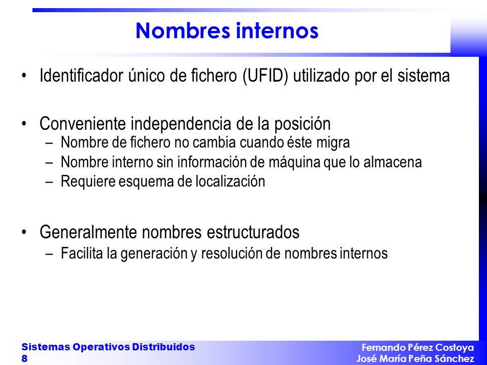 Nombres internos Identificador único de fichero (UFID) utilizado por el sistema. Conveniente independencia de la posición.