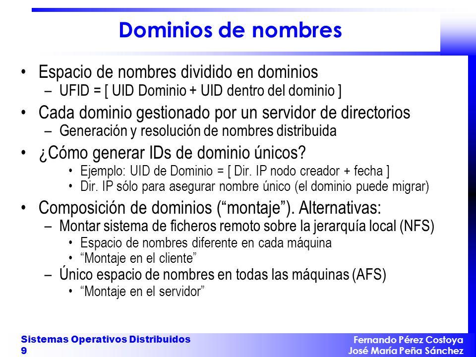 Dominios de nombres Espacio de nombres dividido en dominios
