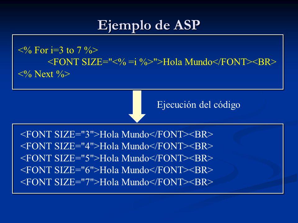 Ejemplo de ASP <% For i=3 to 7 %>