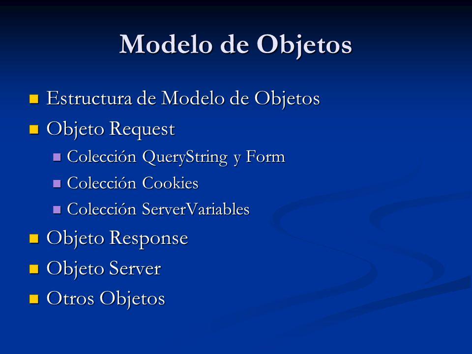 Modelo de Objetos Estructura de Modelo de Objetos Objeto Request