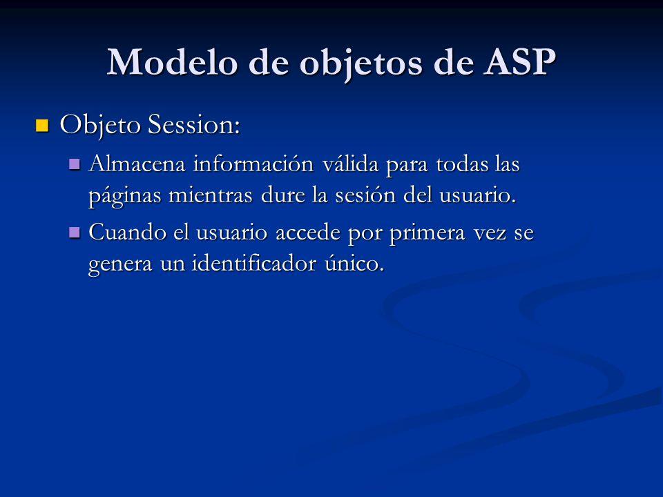 Modelo de objetos de ASP