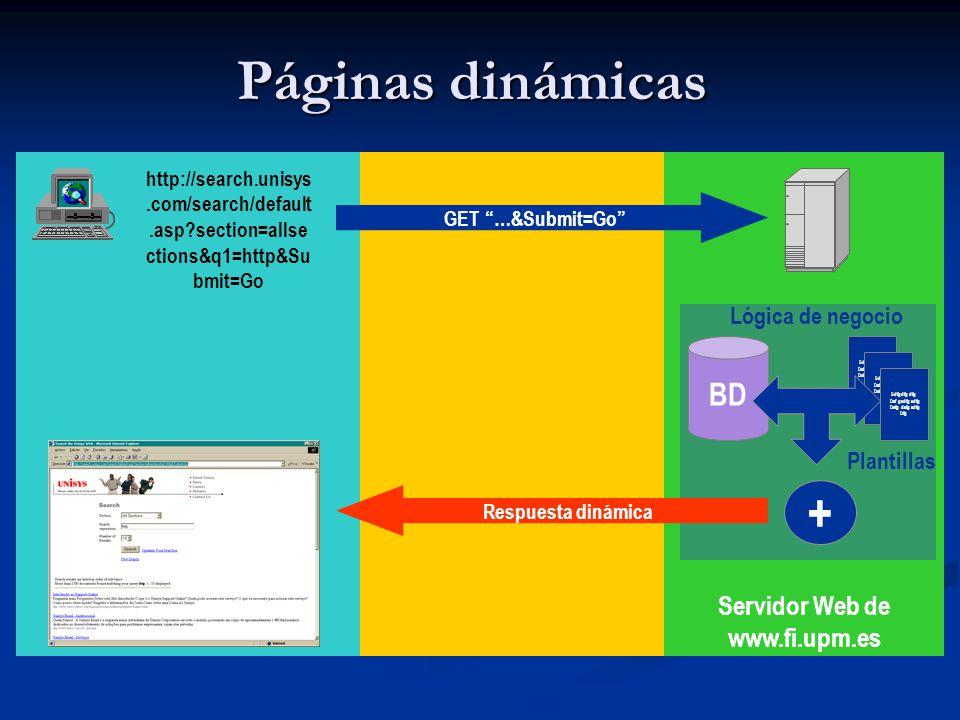 Páginas dinámicas + BD Servidor Web de www.fi.upm.es Lógica de negocio