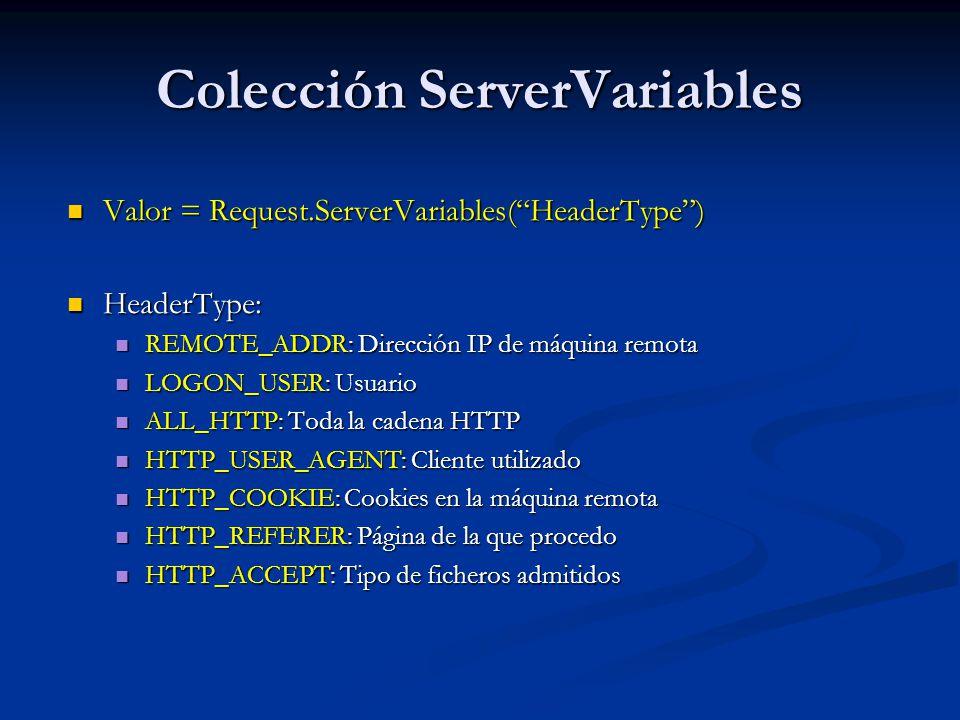Colección ServerVariables
