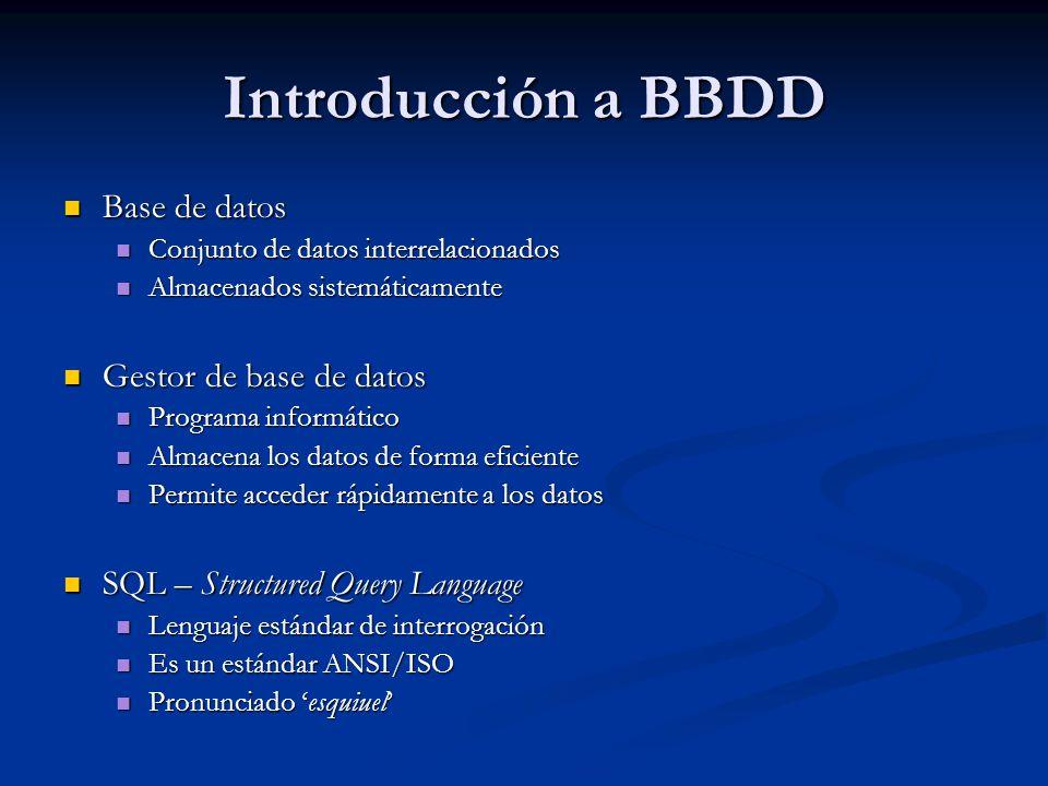 Introducción a BBDD Base de datos Gestor de base de datos