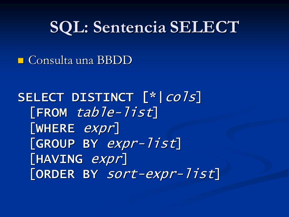 SQL: Sentencia SELECT Consulta una BBDD
