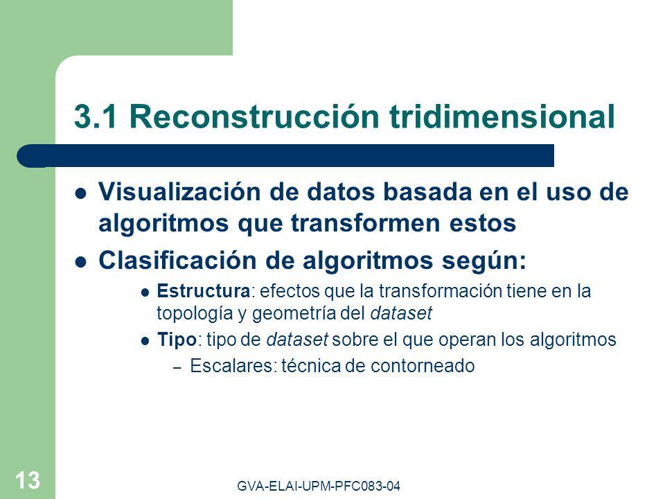 3.1 Reconstrucción tridimensional