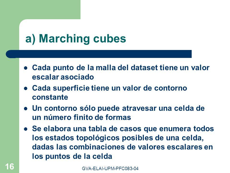 a) Marching cubes Cada punto de la malla del dataset tiene un valor escalar asociado. Cada superficie tiene un valor de contorno constante.
