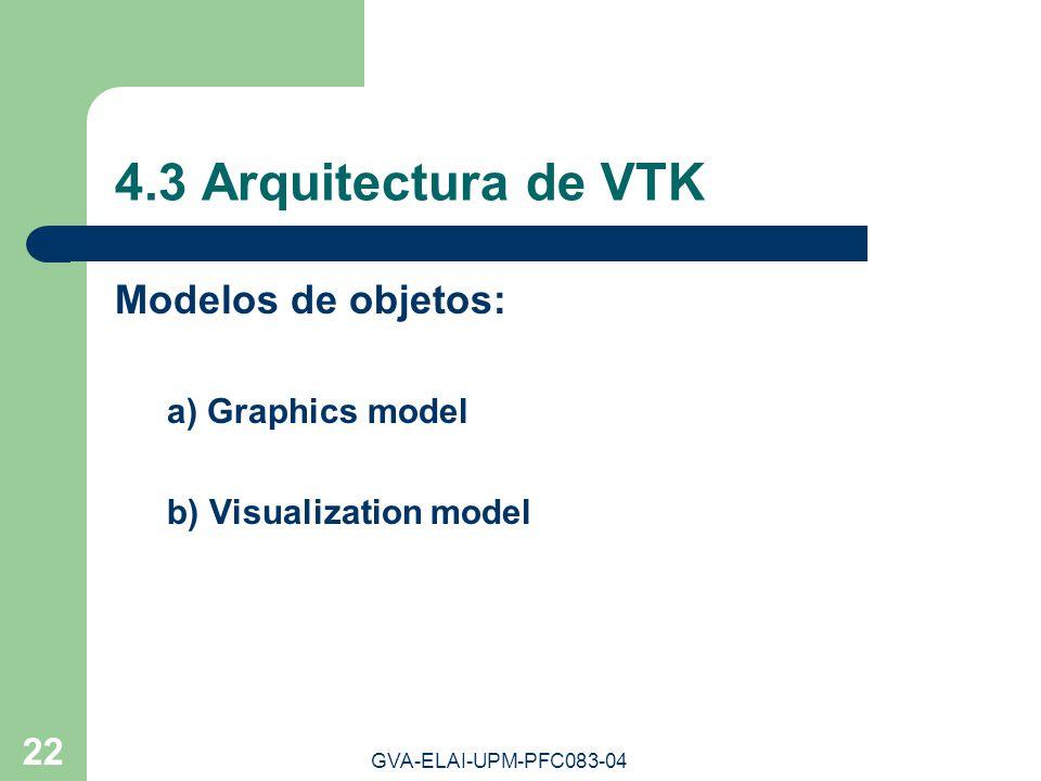 4.3 Arquitectura de VTK Modelos de objetos: a) Graphics model
