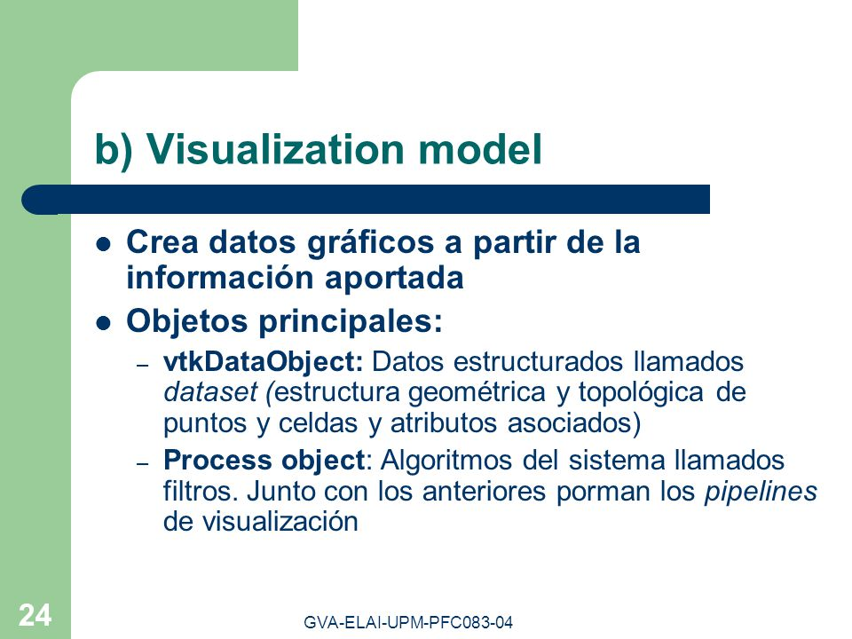 b) Visualization model