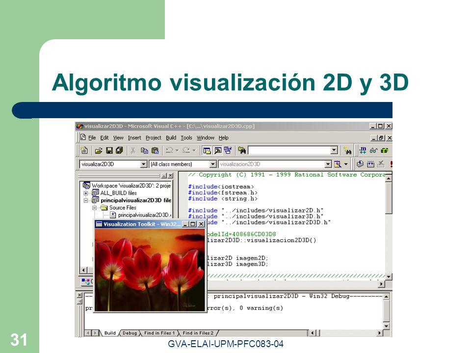 Algoritmo visualización 2D y 3D