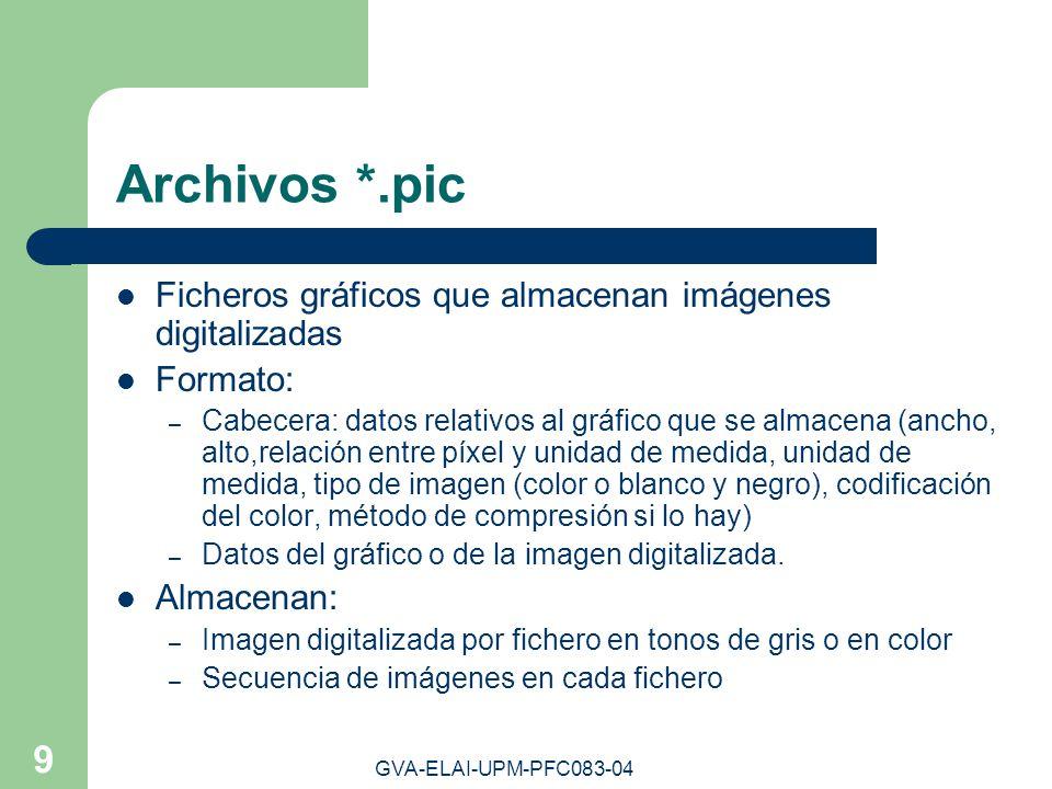 Archivos *.pic Ficheros gráficos que almacenan imágenes digitalizadas