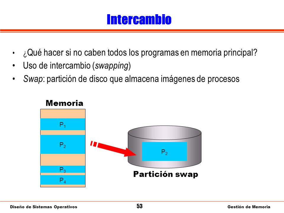 Intercambio: Swap-out