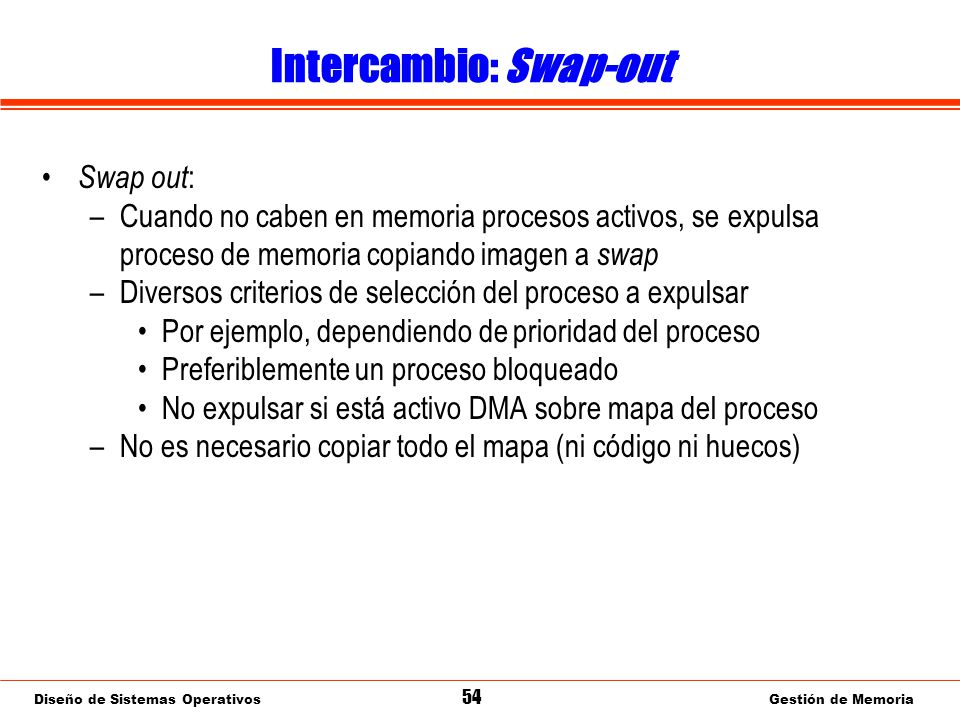 Intercambio: Swap-in Swap in: