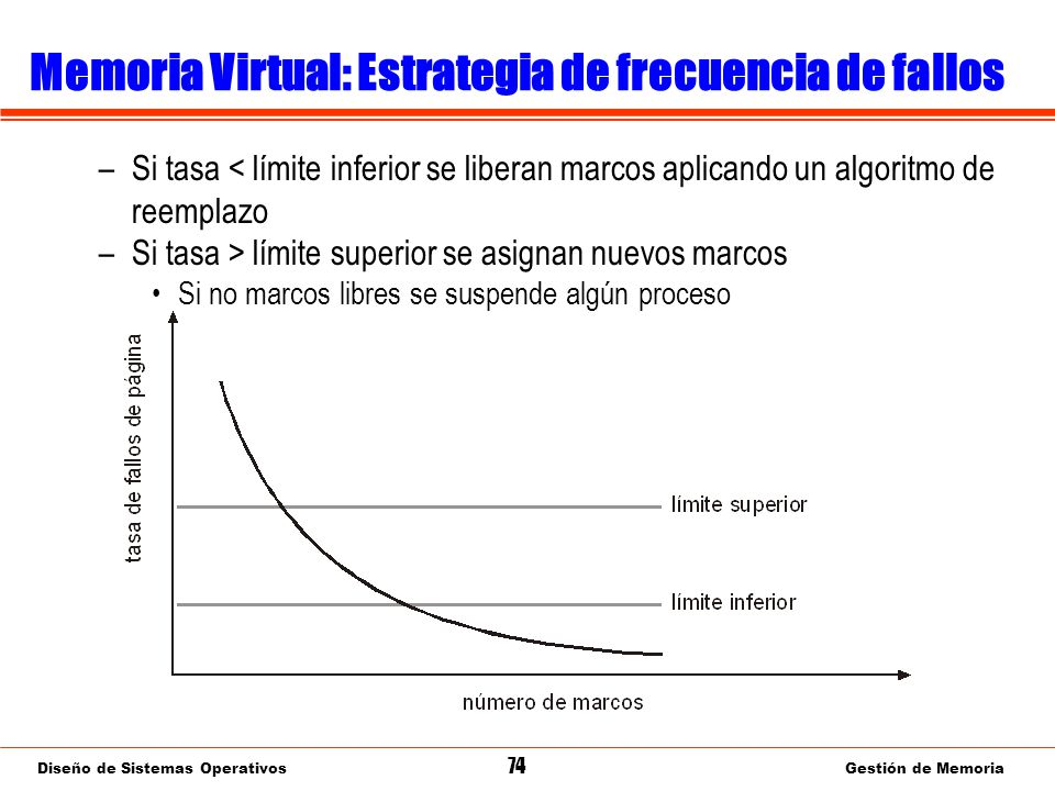 Memoria Virtual: Control de carga y reemplazo global