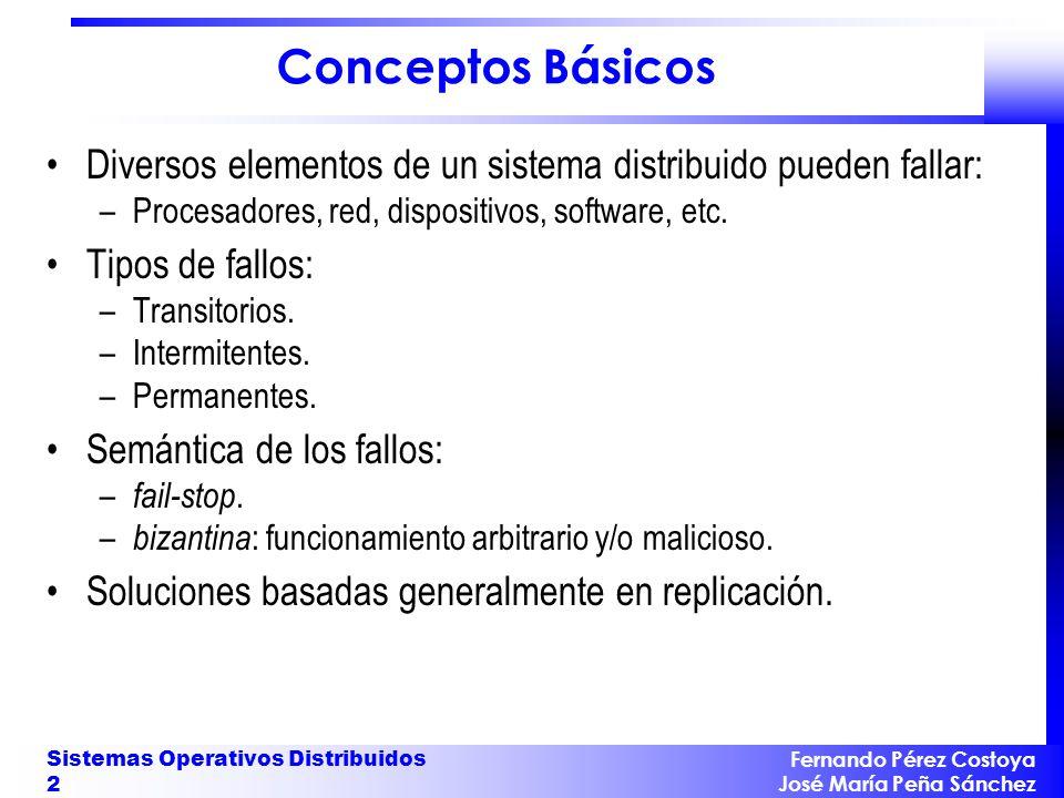 Conceptos Básicos Diversos elementos de un sistema distribuido pueden fallar: Procesadores, red, dispositivos, software, etc.