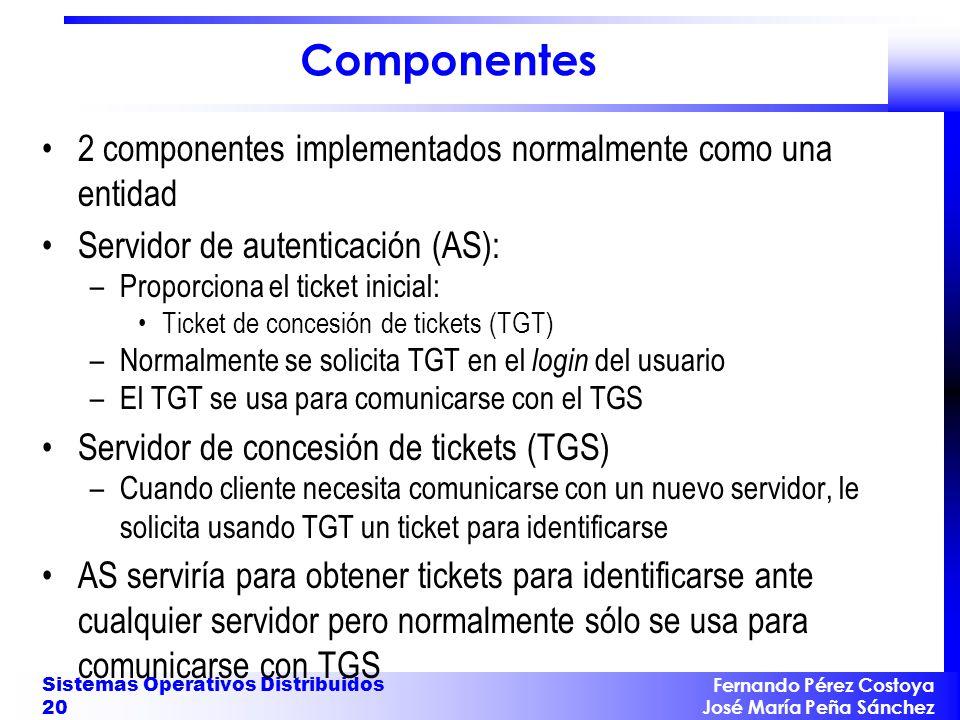 Componentes 2 componentes implementados normalmente como una entidad