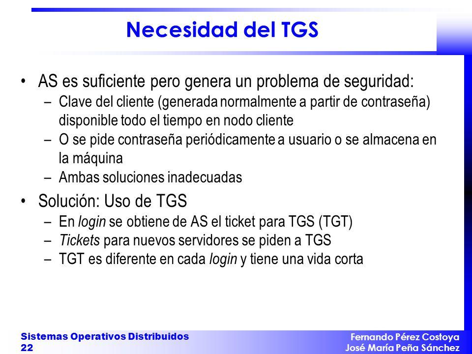 Necesidad del TGS AS es suficiente pero genera un problema de seguridad: