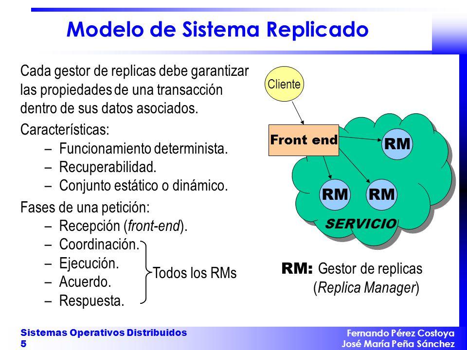 Modelo de Sistema Replicado