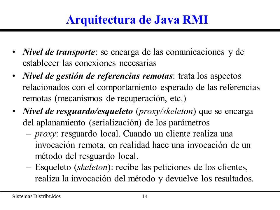 ¿Cómo escribir aplicaciones con Java RMI