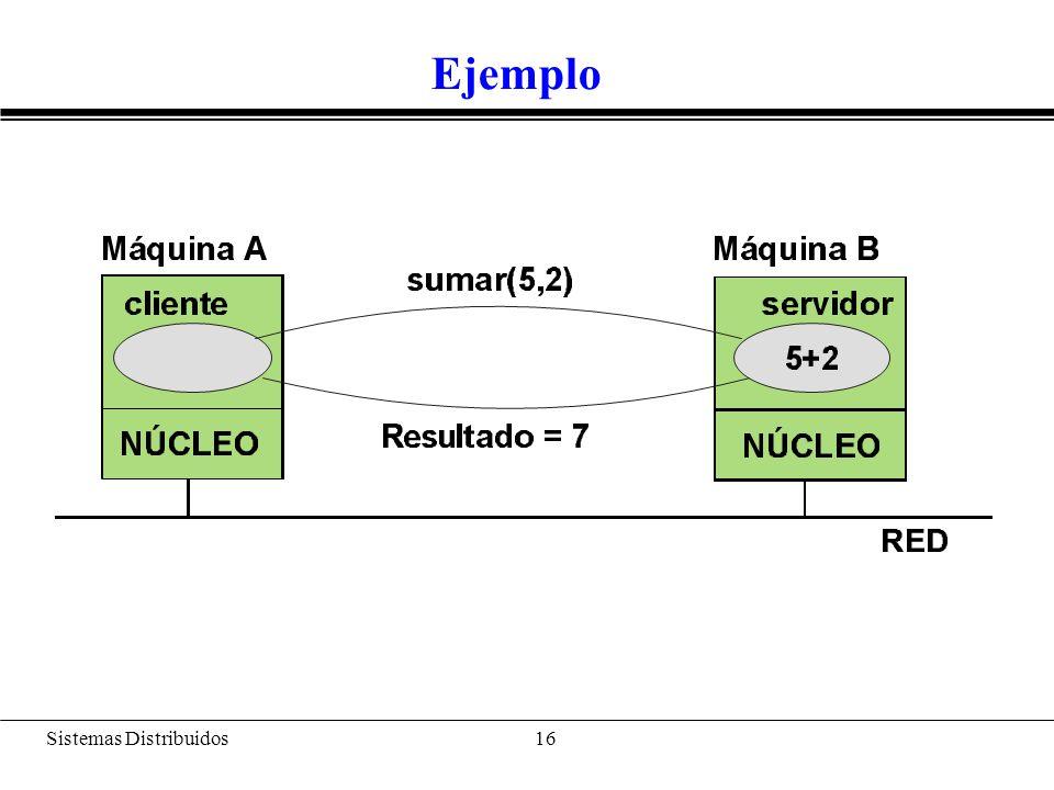 Modelización de la interfaz remota (Sumador)